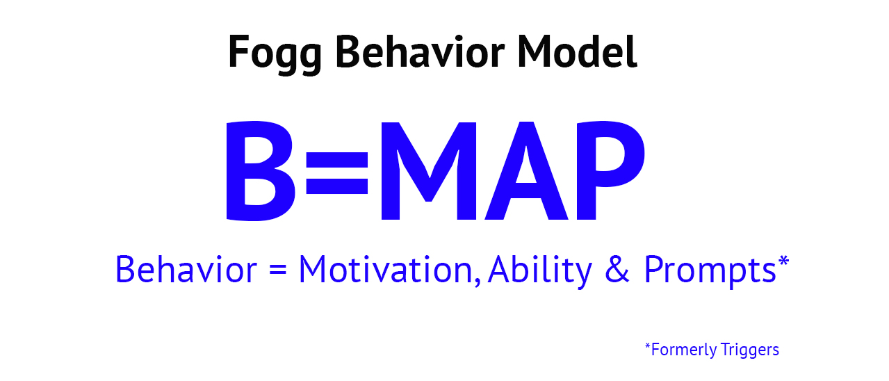 Fogg Behavior Model B=MAP Behavior equals motivation, ability and prompts, formerly triggers